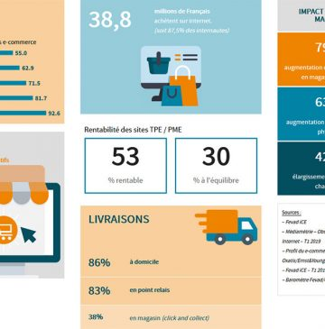 infographie site mhstores